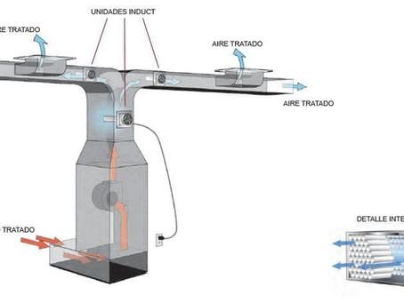 Purificadores de Aire en Sistemas HVAC