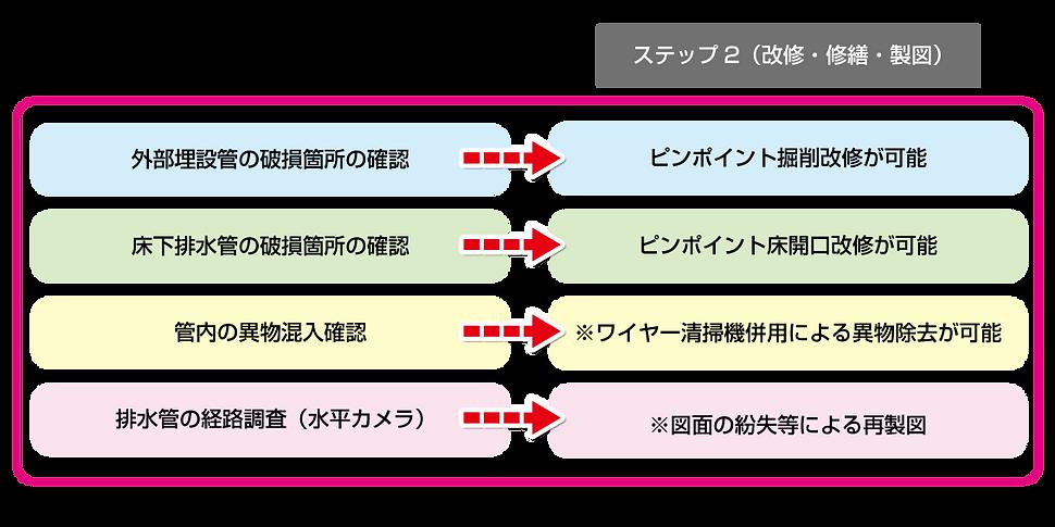 プロメンテ_対比表.png