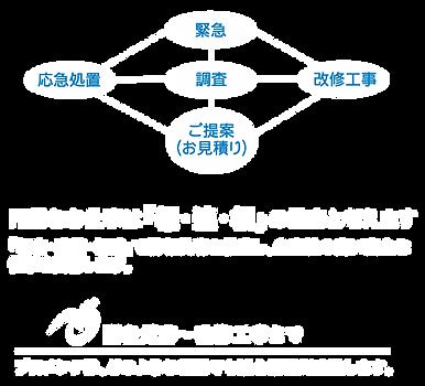 プロメンテ_関連図20210526.png