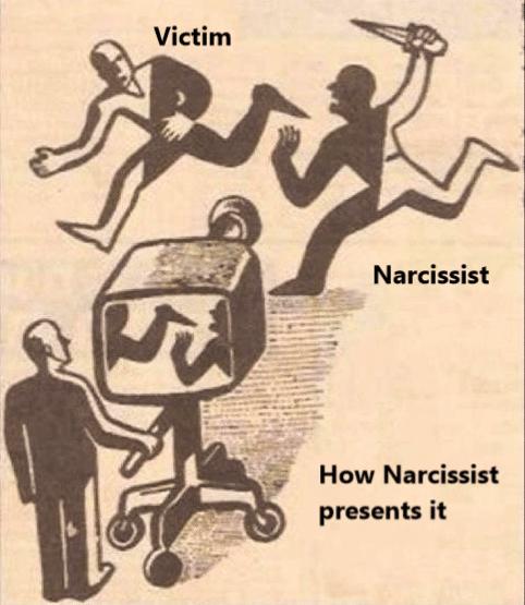 Source: Cikanavicius, D., (November 5, 2018). How Narcissists Play the Victim and Twist the Story. Retrieved from https://blogs.psychcentral.com/psychology-self/2018/07/narcissist-delusion/?li_source=LI&li_medium=popular17&fbclid=IwAR2KSyTQDmIhxW1qBOuSImr3YcY0X0ATwA23fzuUmZuNpGigJNduNbv3_is