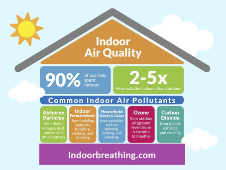 Indoor Air Quality and Energy Efficiency Go Hand in Hand