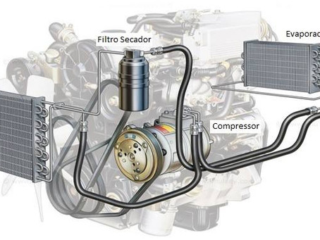 Qual a importância do filtro secador no circuito de ar condicionado?