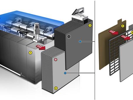 Tecnologia da bateria de 12V