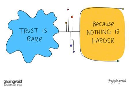 Ima li za povjerenje mjesta u biznisu?