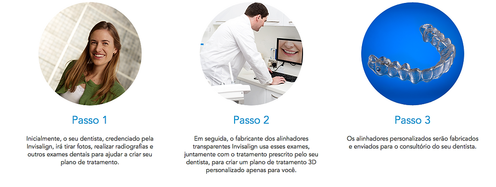 Tratamento Invisalign em São Paulo | www.odontologiamiasiro.com/invisalign