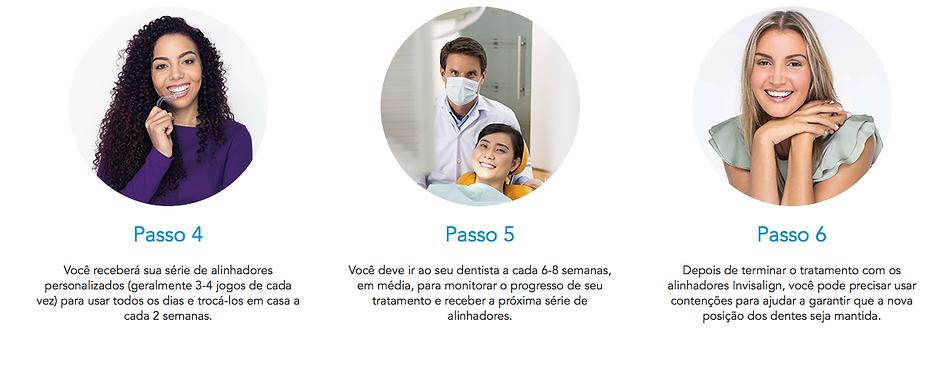 Invisalign : www.odontologiamiasiro.com