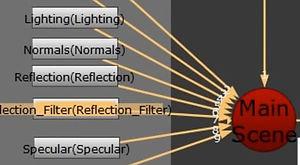 render-elements-vray-nuke.jpg