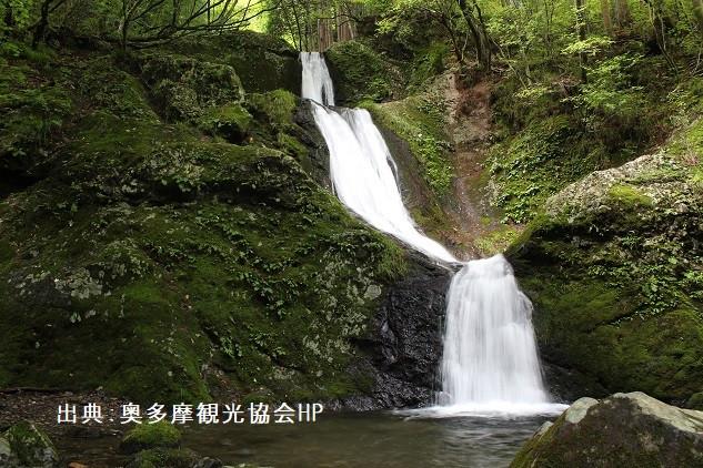 三ツ釜の滝(奥多摩観光協会)出典.jpg