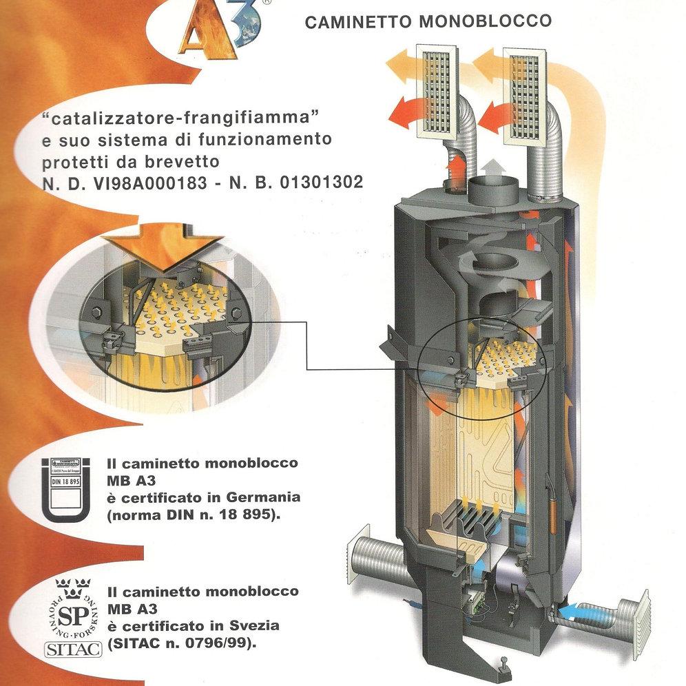 Camino Monoblocco A Legna Ventilato A3 Plus Caminetti Montegrappa