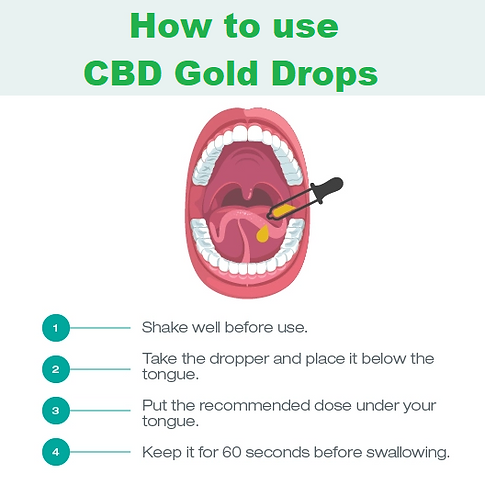 How-to-take-cbd-oil.png
