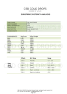 Substance Potency Analysis - Page 1 0f 1
