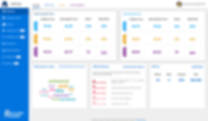 Dashboard Overview - TA Lead.png