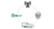 NB IoT framework.PNG
