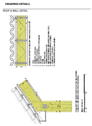 details2
