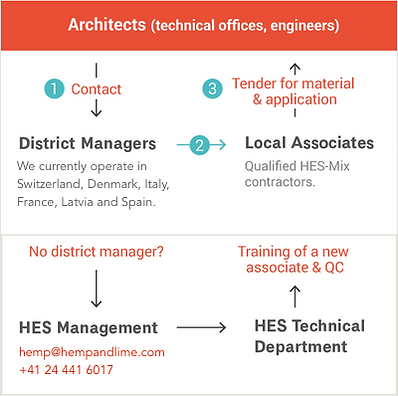 hemp and lime architects graphic.png