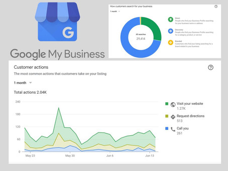 Why Google My Business is So Important.