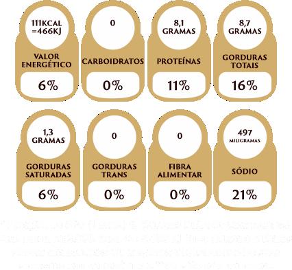 nutricional_LinguicaSUINADEFUMADA.png
