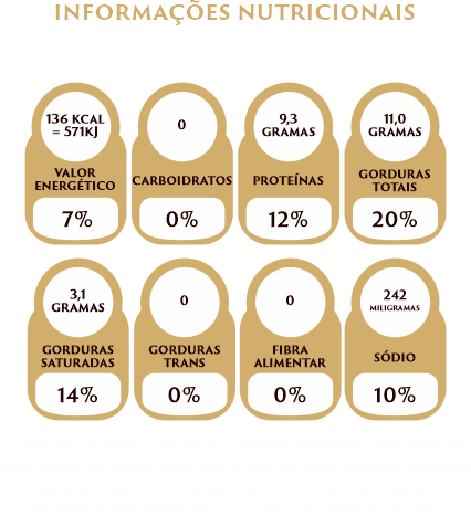 nutricional_LinguicaClassicadePernilCOMQ