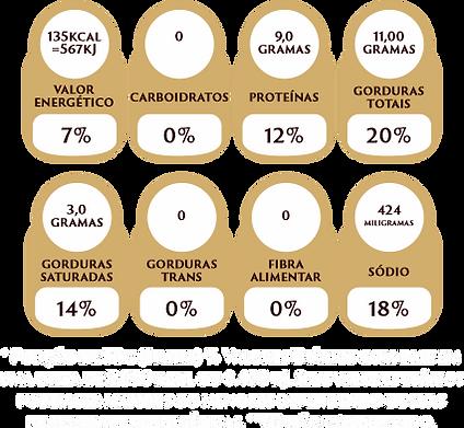 nutricionalMIXSALSICHASAPERITIVOS.png