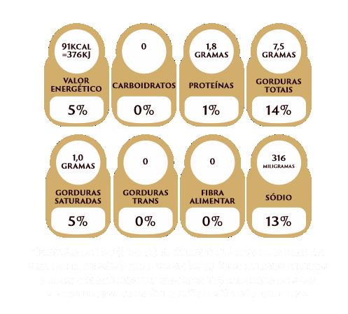 nutricional_LINGUIÇA CALABRESA FATIADA.p