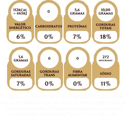 nutricional_LinguicaTOSCANA.png
