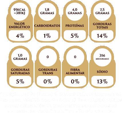 nutricional_LinguicaCALABRESAFINA.png