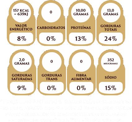nutricional_LinguicaClassicadePernil.png