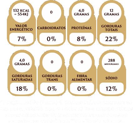 nutricional_LinguicadePernilespecialcomq