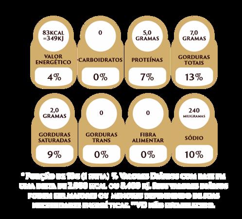 nutricional_BACONEMCUBOS.png