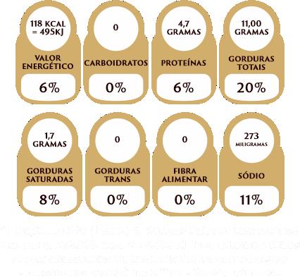 nutricional_Linguicachurrasco.png