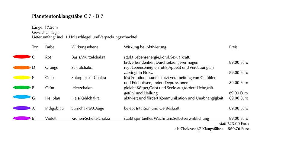 Klangst Preistab 0620195.jpg