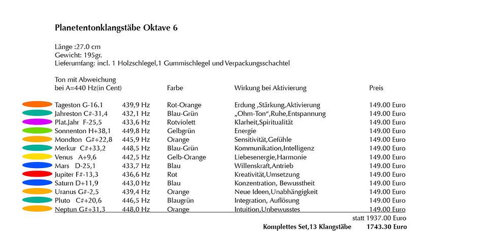 Klangst Preistab 062019.jpg