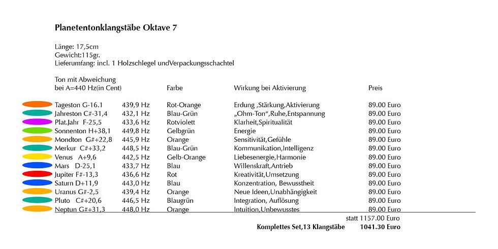 Klangst Preistab 0620193.jpg
