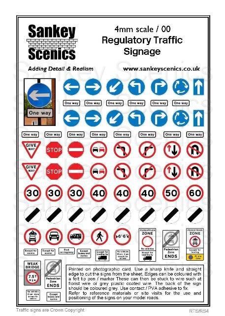 4mm Regulatory Signs
