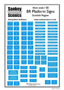BR Scottish 4mm Model Railway Signs.jpg