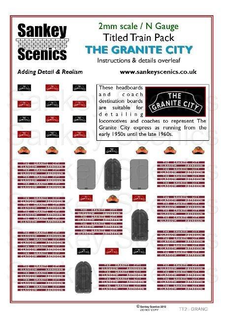 2mm Titled Train: The Granite City