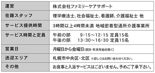 スクリーンショット 2019-02-17 17.55.00.png