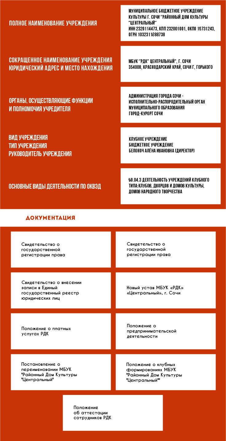 страница сайта документы.jpg