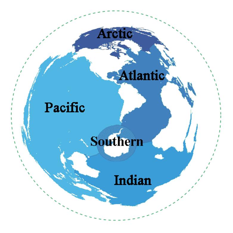 As cinco bacias oceanográficas: Atlântico, Pacifíco, Índico, Ártico e Austral