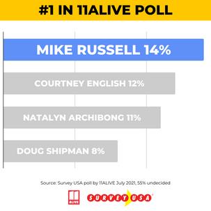 Leading the polls