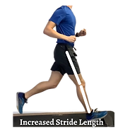 Increased Stride Length.png