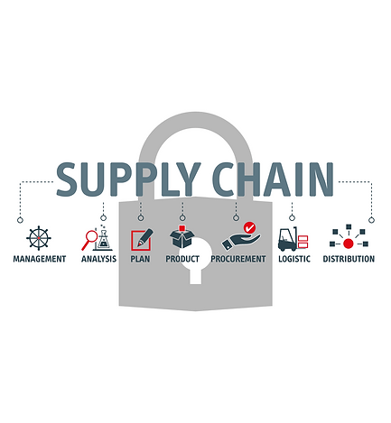 ISO 28000 Supply chain security