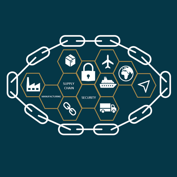 ISO 28000 Supply chain security assurance