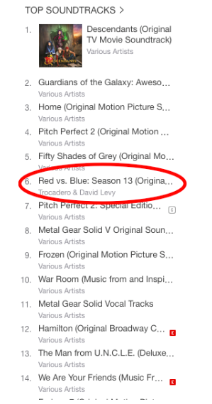 The RVB13 soundtrack is in the top TEN on itunes!