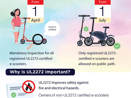 Important dates for e-scooter users in 2020