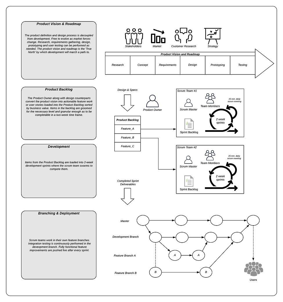 Blank Diagram - Page 2 (1).png