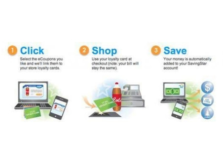SavingStar-One of the MUST HAVE apps of couponing.