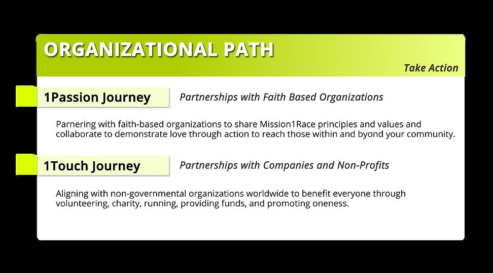 Partnership Source_0.png
