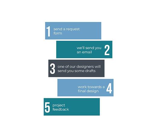 Steps for website 2.jpg