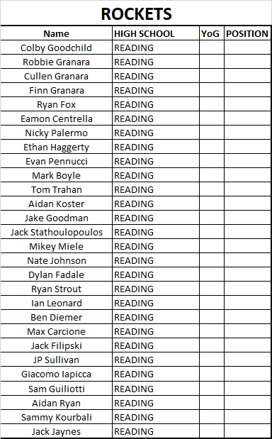 Rockets roster.png